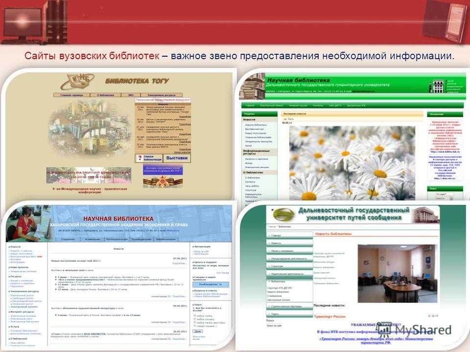 Сайты вузовских библиотек – важное звено предоставления необходимой информации.