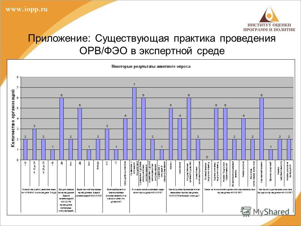 Приложение: Существующая практика проведения ОРВ/ФЭО в экспертной среде