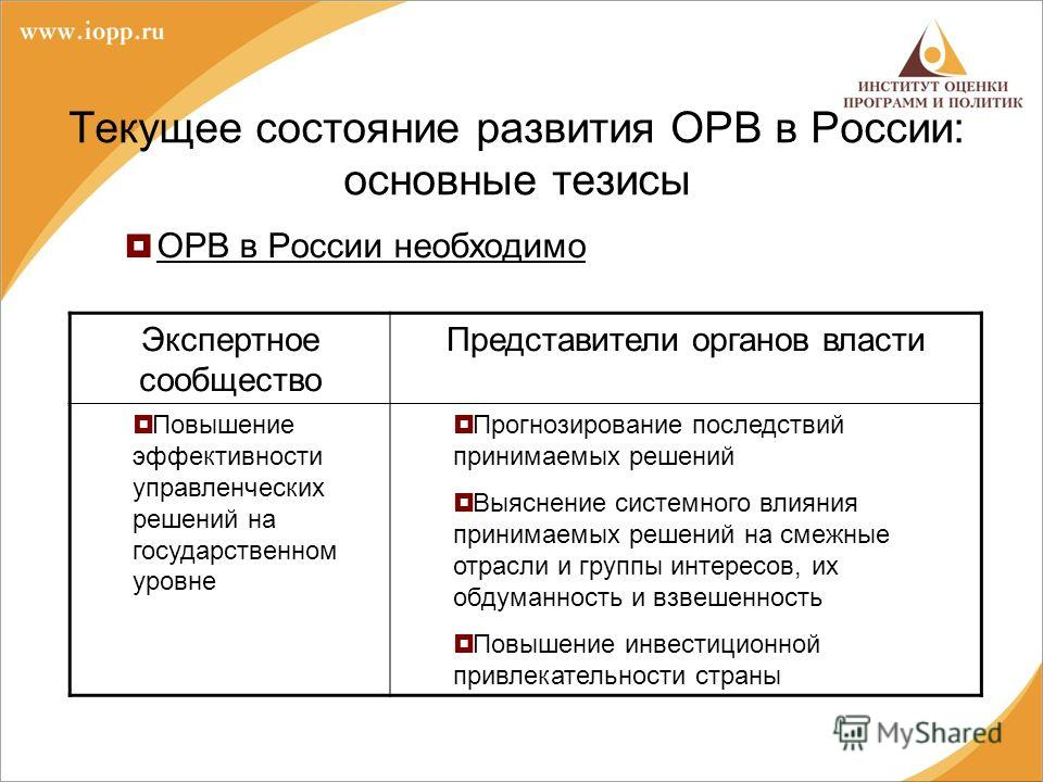 ОРВ в России необходимо Экспертное сообщество Представители органов власти Повышение эффективности управленческих решений на государственном уровне Прогнозирование последствий принимаемых решений Выяснение системного влияния принимаемых решений на см