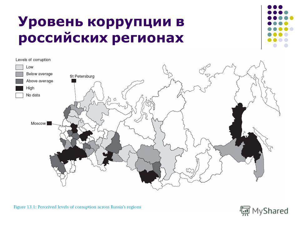 Уровень коррупции в российских регионах