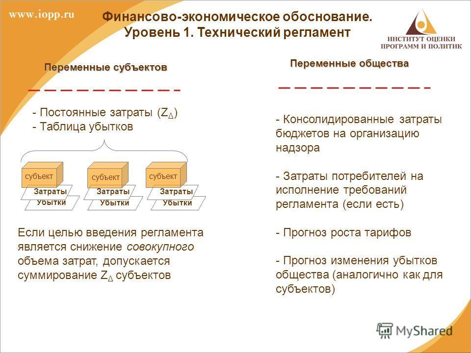 Финансово-экономическое обоснование. Уровень 1. Технический регламент - Постоянные затраты (Z Δ ) - Таблица убытков - Консолидированные затраты бюджетов на организацию надзора - Затраты потребителей на исполнение требований регламента (если есть) - П