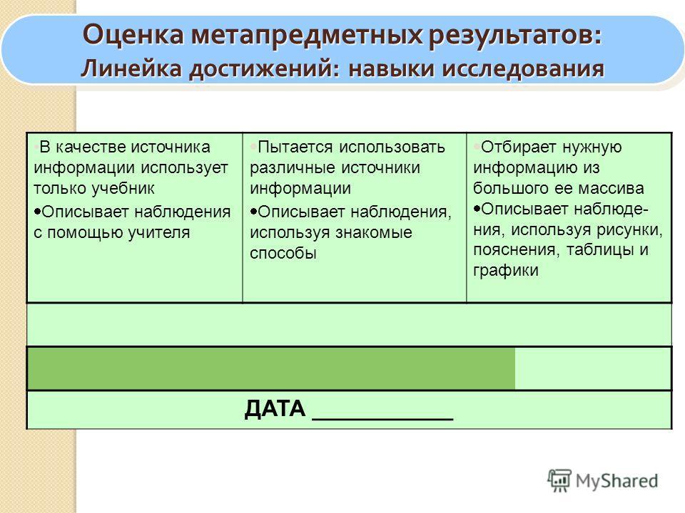 Оценка метапредметных результатов : Линейка достижений : навыки исследования Оценка метапредметных результатов : Линейка достижений : навыки исследования В качестве источника информации использует только учебник Описывает наблюдения с помощью учителя