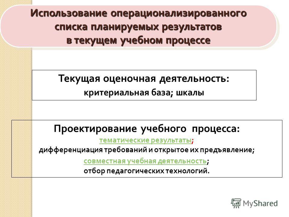 Использование операционализированного списка планируемых результатов в текущем учебном процессе Использование операционализированного списка планируемых результатов в текущем учебном процессе Проектирование учебного процесса: тематические результатыт