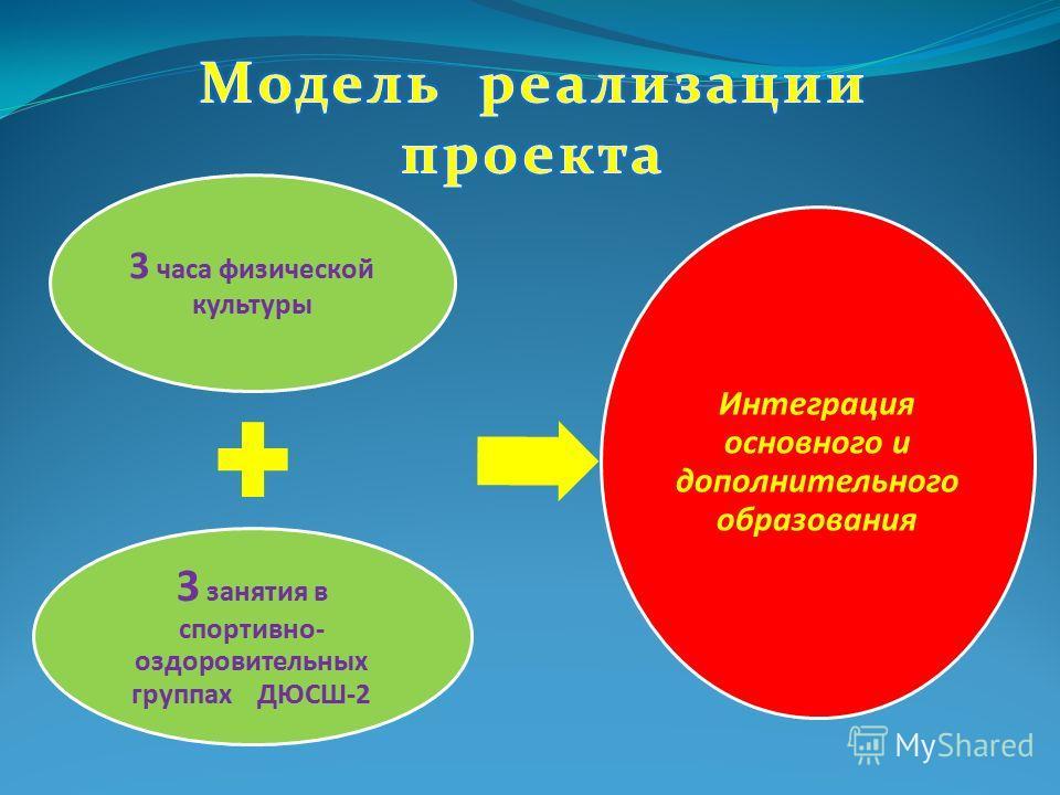 3 часа физической культуры 3 занятия в спортивно- оздоровительных группах ДЮСШ-2 Интеграция основного и дополнительного образования
