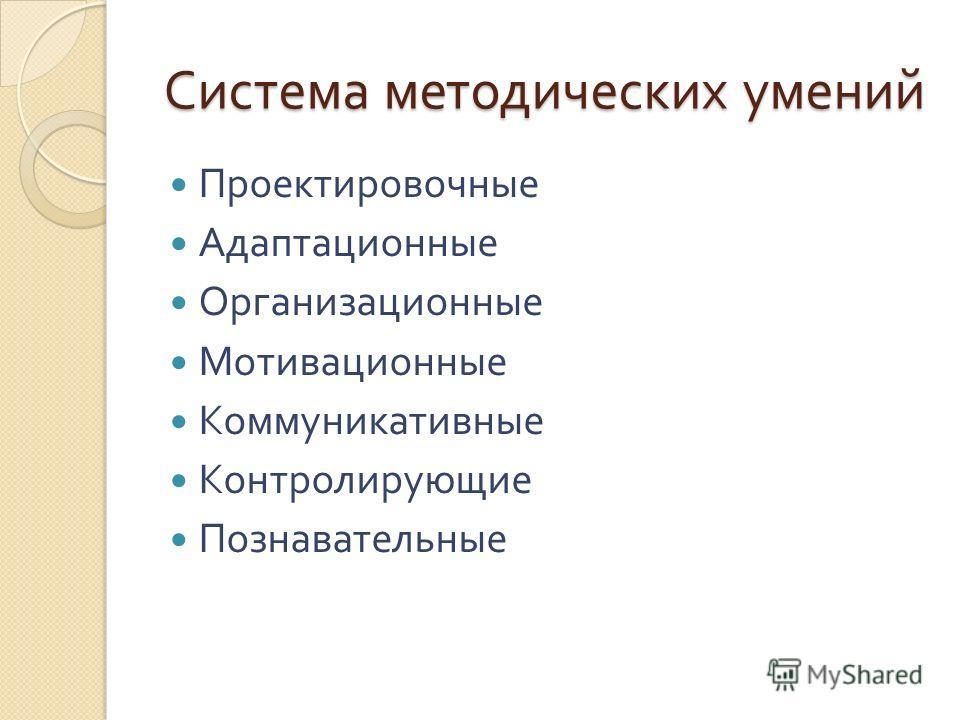 Система методических умений Проектировочные Адаптационные Организационные Мотивационные Коммуникативные Контролирующие Познавательные