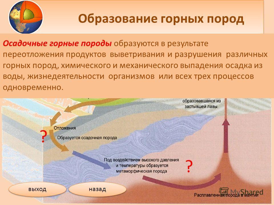 Образование горных пород Магматические горные породы образуются в результате затвердения магмы. В глубинных, которые образуются на глубине, хорошо различимы кристаллы отдельных минералов. ? ? ? Метаморфические горные породы - ранее образованные как о