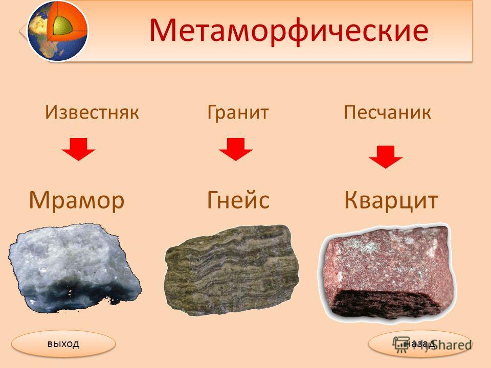 Метаморфические назад выход ИзвестнякГранитПесчаник МраморГнейс Кварцит