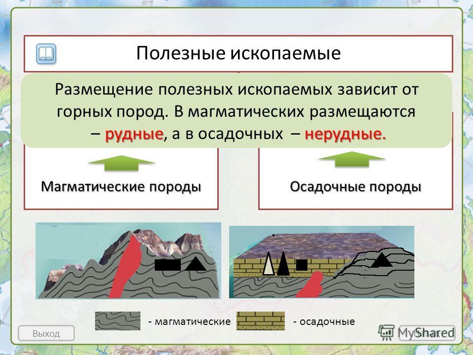 Выход Назад Полезные ископаемые Рудные Магматические породы Нерудные Осадочные породы - магматические - осадочные Размещение полезных ископаемых зависит от горных пород. В магматических размещаются рудныенерудные. – рудные, а в осадочных – нерудные.