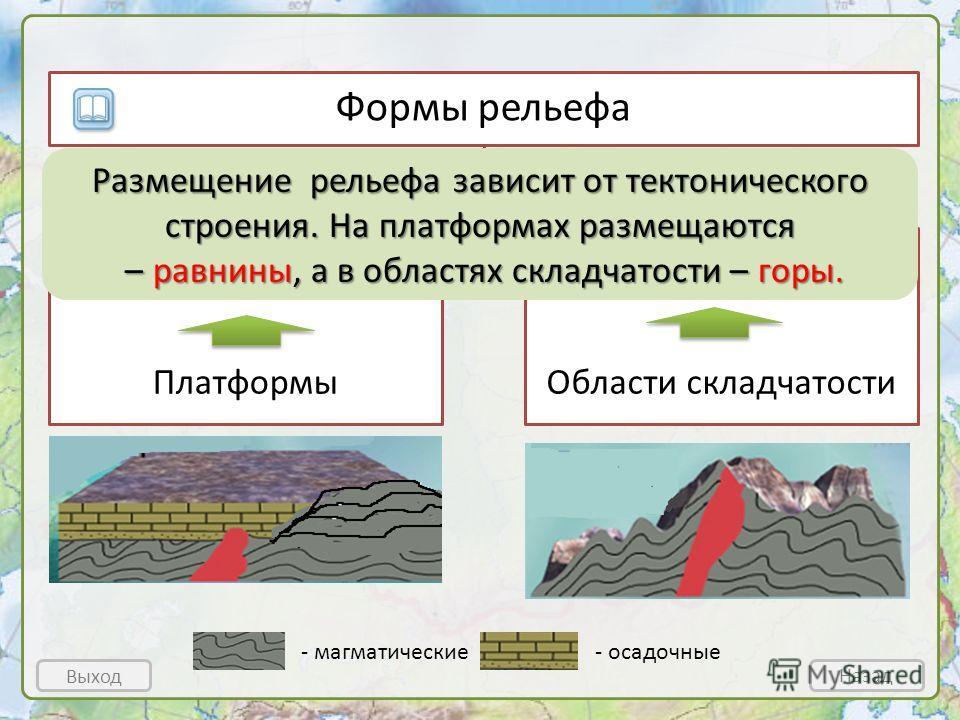 Выход Назад Формы рельефа Горы Платформы Равнины Области складчатости - магматические - осадочные Размещение рельефа зависит от тектонического строения. На платформах размещаются – равнины, а в областях складчатости–горы. – равнины, а в областях скла