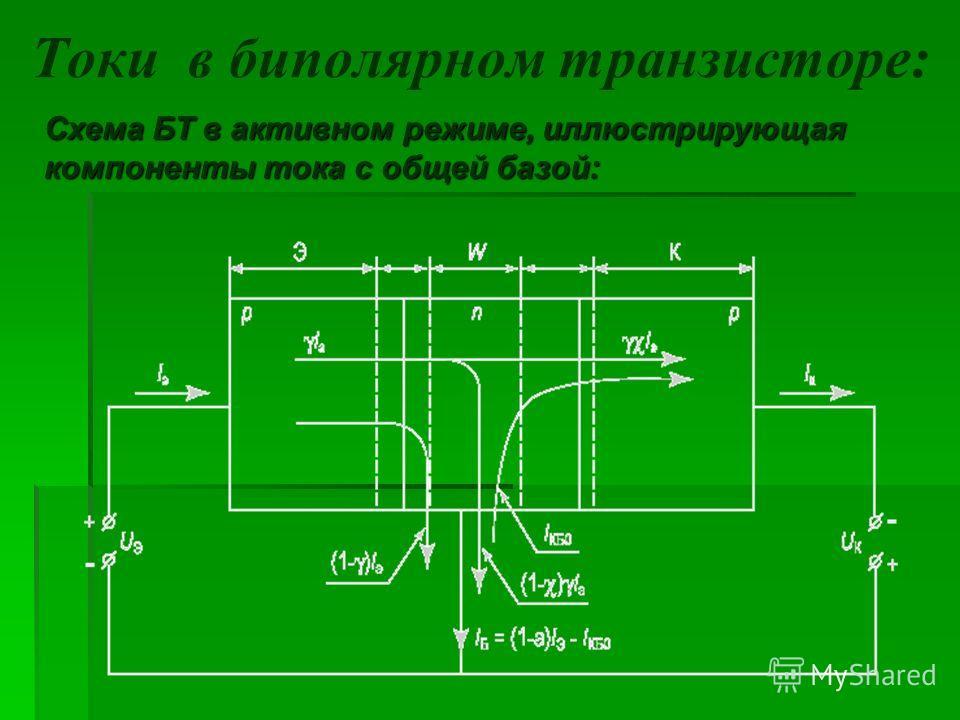 Токи в биполярном транзисторе: Схема БТ в активном режиме, иллюстрирующая компоненты тока с общей базой: