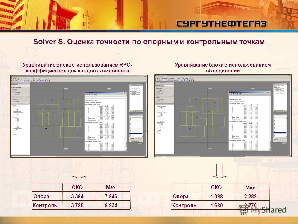 Solver S. Оценка точности по опорным и контрольным точкам Уравнивание блока с использованием RPC- коэффициентов для каждого компонента Уравнивание блока с использованием объединений 2.7702.7701.680Контроль 2.2821.398 Опора Мах СКО 9.2343.785Контроль