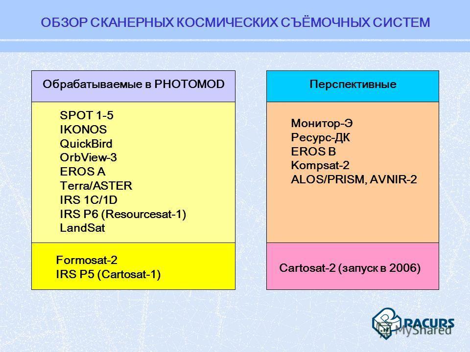 ОБЗОР СКАНЕРНЫХ КОСМИЧЕСКИХ СЪЁМОЧНЫХ СИСТЕМ SPOT 1-5 IKONOS QuickBird OrbView-3 EROS A Terra/ASTER IRS 1C/1D IRS P6 (Resourcesat-1) LandSat Formosat-2 IRS P5 (Cartosat-1) Монитор-Э Ресурс-ДК EROS B Kompsat-2 ALOS/PRISM, AVNIR-2 Cartosat-2 (запуск в