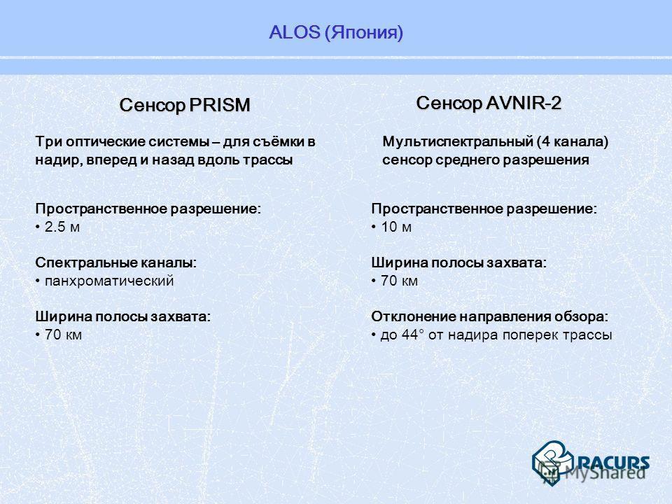 ALOS (Япония) Сенсор PRISM Сенсор AVNIR-2 Три оптические системы – для съёмки в надир, вперед и назад вдоль трассы Пространственное разрешение: 2.5 м Спектральные каналы: панхроматический Ширина полосы захвата: 70 км Мультиспектральный (4 канала) сен
