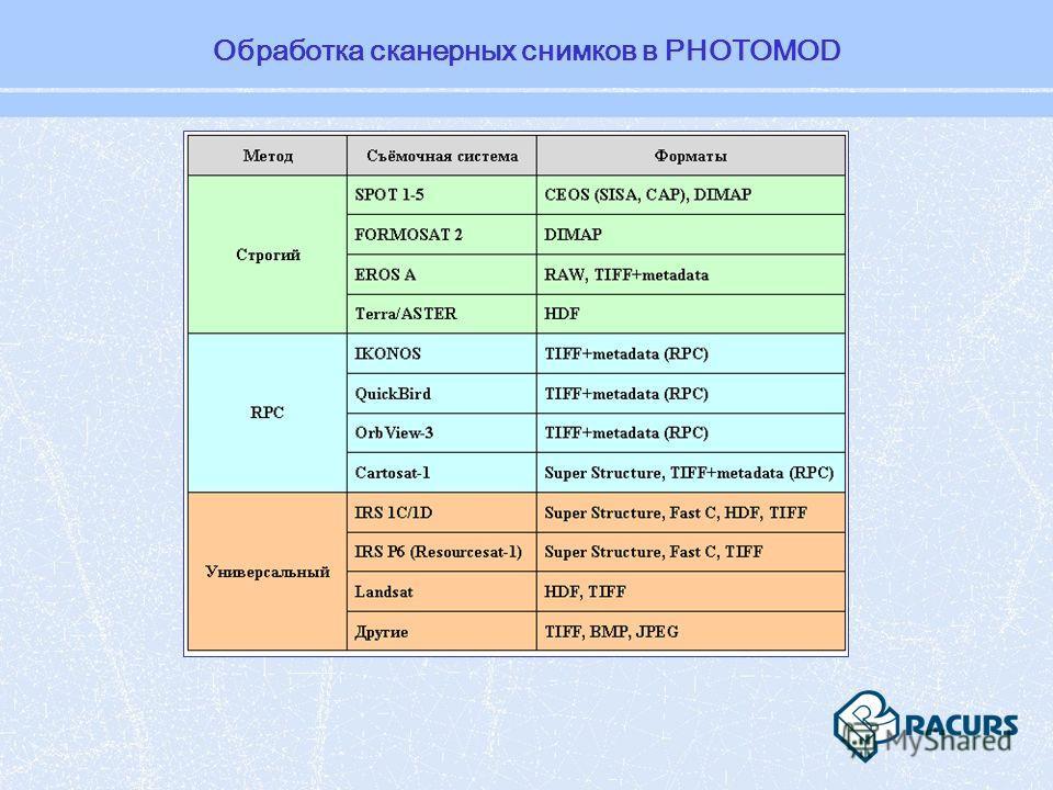 Обработка сканерных снимков в PHOTOMOD