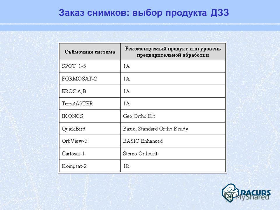 Заказ снимков: выбор продукта ДЗЗ