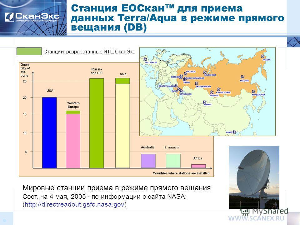Станция ЕОСкан для приема данных Terra/Aqua в режиме прямого вещания (DB) Мировые станции приема в режиме прямого вещания Сост. на 4 мая, 2005 - по информации с сайта NASA: (http://directreadout.gsfc.nasa.gov) Станции, разработанные ИТЦ СканЭкс