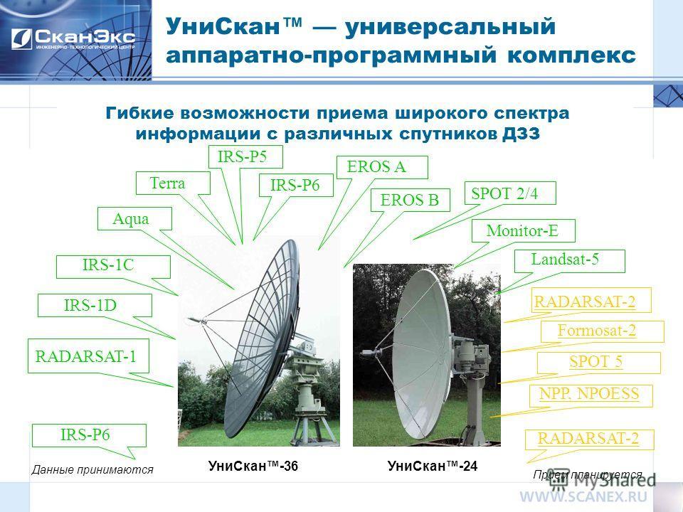 Гибкие возможности приема широкого спектра информации с различных спутников ДЗЗ УниСкан-36УниСкан-24 УниСкан универсальный аппаратно-программный комплекс RADARSAT-1 Terra Aqua IRS-1C IRS-1D IRS-P6 RADARSAT-2 EROS A IRS-P6 Данные принимаются RADARSAT-