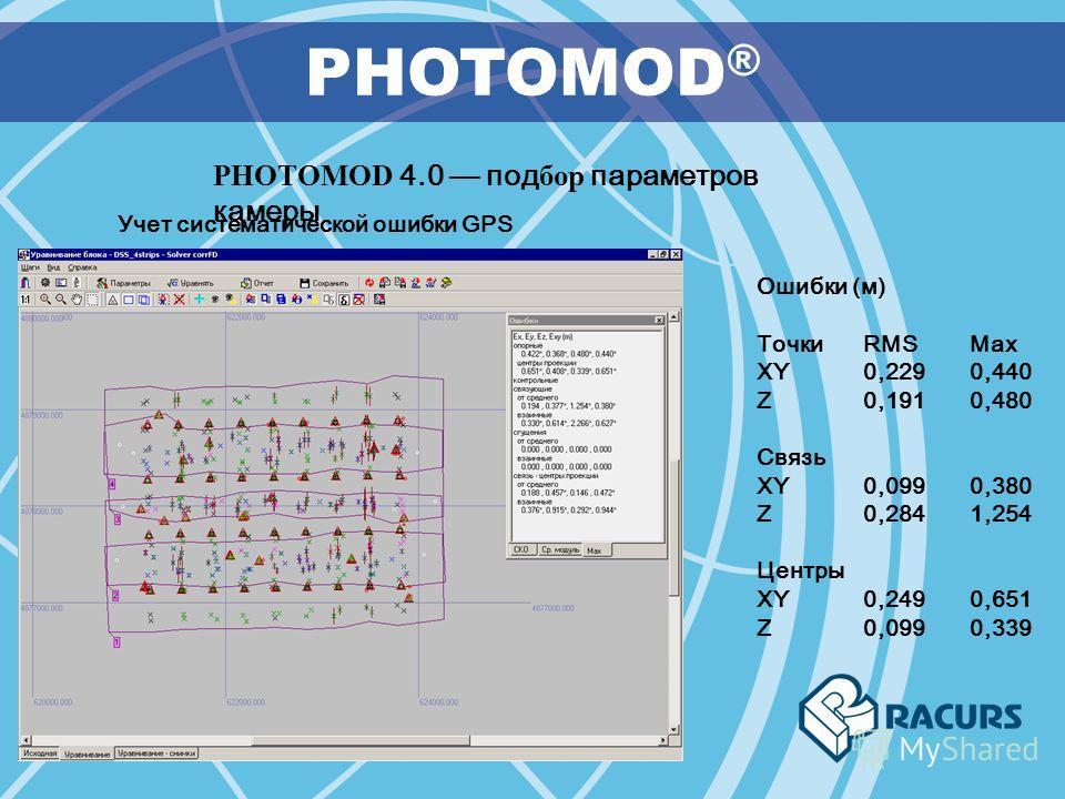 PHOTOMOD ® PHOTOMOD 4.0 под бор параметров камеры Учет систематической ошибки GPS Ошибки (м) ТочкиRMSMax XY0,229 0,440 Z 0,191 0,480 Связь XY0,099 0,380 Z 0,284 1,254 Центры XY 0,2490,651 Z0,099 0,339
