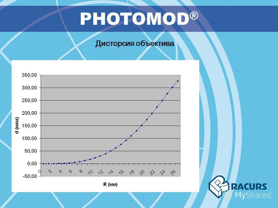 PHOTOMOD ® Дисторсия объектива