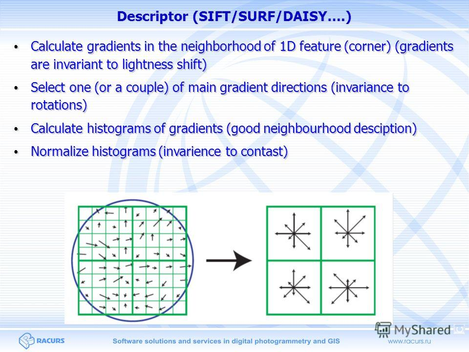 Descriptor (SIFT/SURF/DAISY….) Calculate gradients in the neighborhood of 1D feature (corner) (gradients are invariant to lightness shift) Calculate gradients in the neighborhood of 1D feature (corner) (gradients are invariant to lightness shift) Sel
