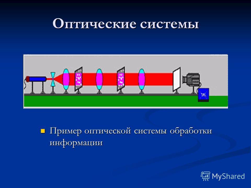 Оптические системы Пример оптической системы обработки информации Пример оптической системы обработки информации