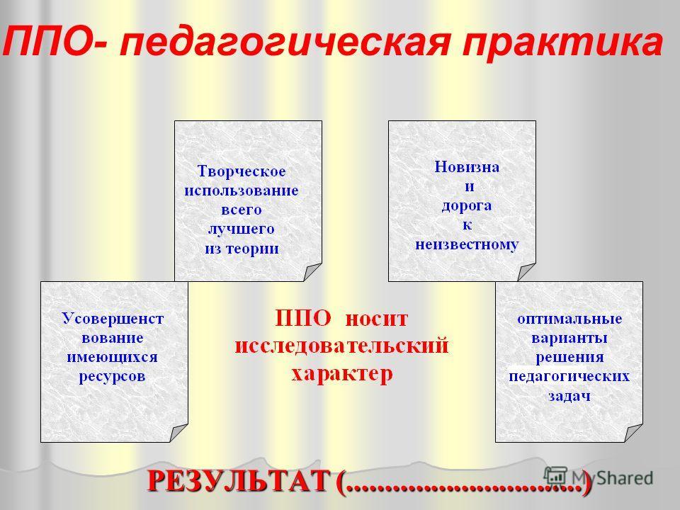 ППО- педагогическая практика РЕЗУЛЬТАТ (...............................)