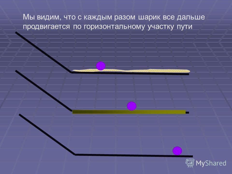Проведем эксперимент Еще раз изменим условия: Еще раз изменим условия: Шарик свободно катится по наклонной плоскости, а затем по ровной гладкой поверхности Шарик свободно катится по наклонной плоскости, а затем по ровной гладкой поверхности