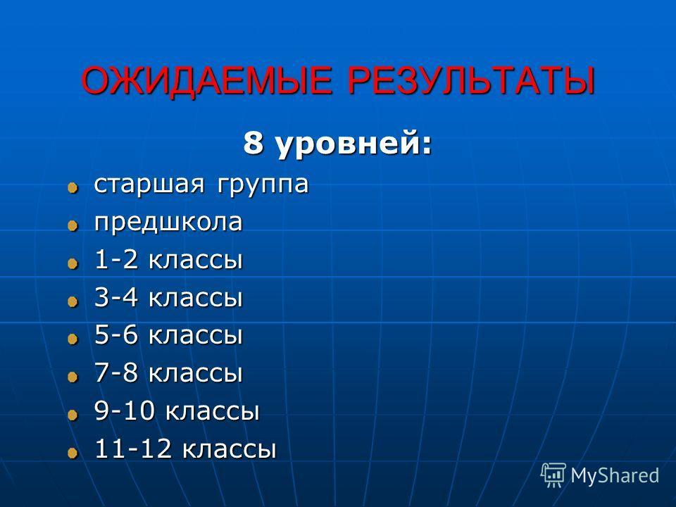 ОЖИДАЕМЫЕ РЕЗУЛЬТАТЫ 8 уровней: старшая группа предшкола 1-2 классы 3-4 классы 5-6 классы 7-8 классы 9-10 классы 11-12 классы