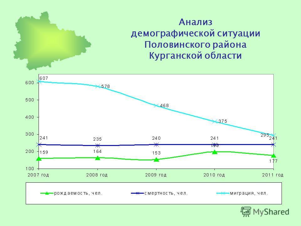 Анализ демографической ситуации Половинского района Курганской области