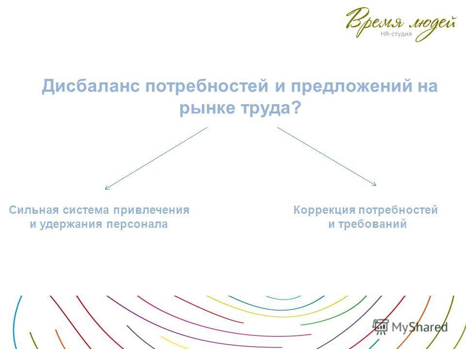 Дисбаланс потребностей и предложений на рынке труда? Сильная система привлечения и удержания персонала Коррекция потребностей и требований