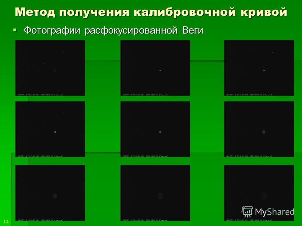Метод получения калибровочной кривой Фотографии расфокусированной Веги Фотографии расфокусированной Веги 14