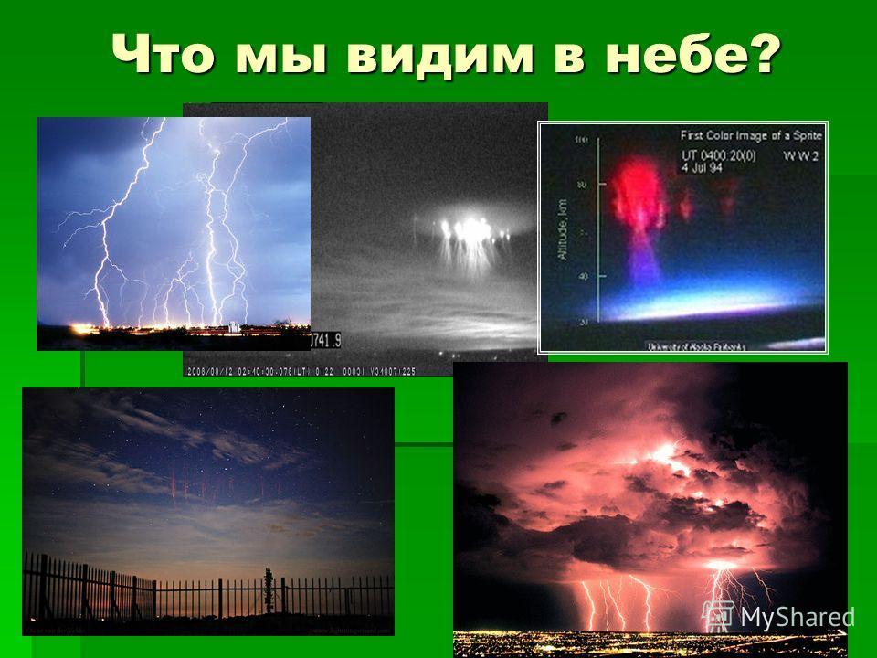 Что мы видим в небе?