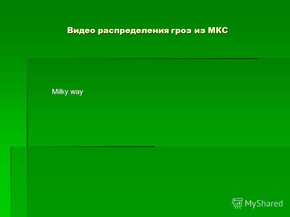 Видео распределения гроз из МКС Milky way