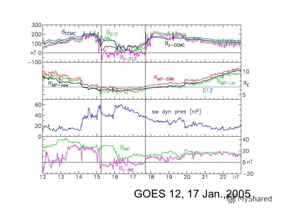 GOES 12, 17 Jan.,2005
