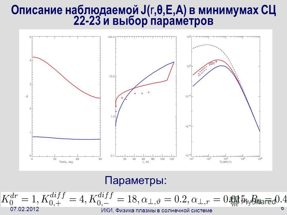 07.02.2012 ИКИ, Физика плазмы в солнечной системе 6 Описание наблюдаемой J( r,θ,E,A) в минимумах СЦ 22-23 и выбор параметров Параметры: