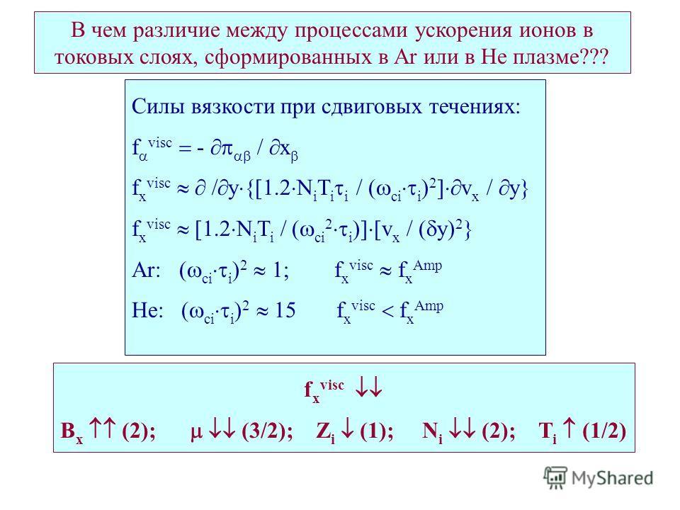 В чем различие между процессами ускорения ионов в токовых слоях, сформированных в Ar или в He плазме??? Силы вязкости при сдвиговых течениях: f visc - x f x visc y {[1.2 N i T i i ( ci i ) 2 ] v x y} f x visc [1.2 N i T i ( ci 2 i )] [v x ( y) 2 } Ar