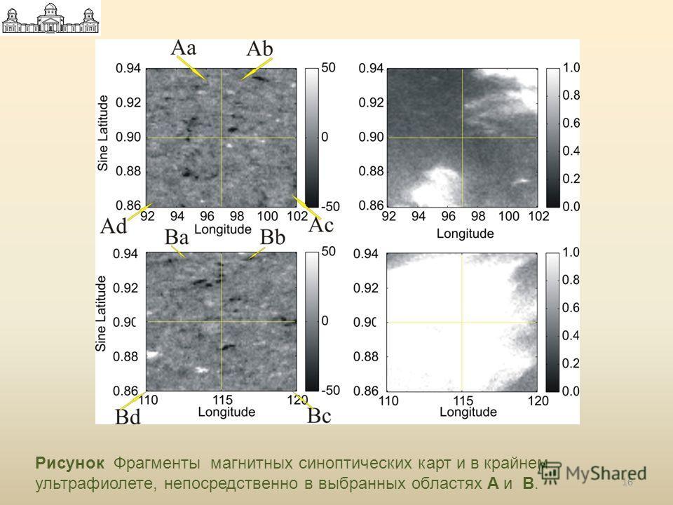 Рисунок Фрагменты магнитных синоптических карт и в крайнем ультрафиолете, непосредственно в выбранных областях A и B. 16