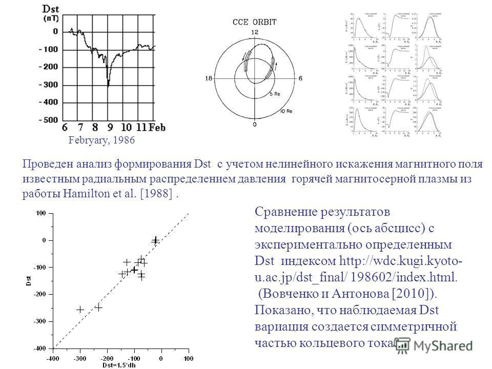 Сравнение результатов моделирования (ось абсцисс) с экспериментально определенным Dst индексом http://wdc.kugi.kyoto- u.ac.jp/dst_final/ 198602/index.html. (Вовченко и Антонова [2010]). Показано, что наблюдаемая Dst вариация создается симметричной ча