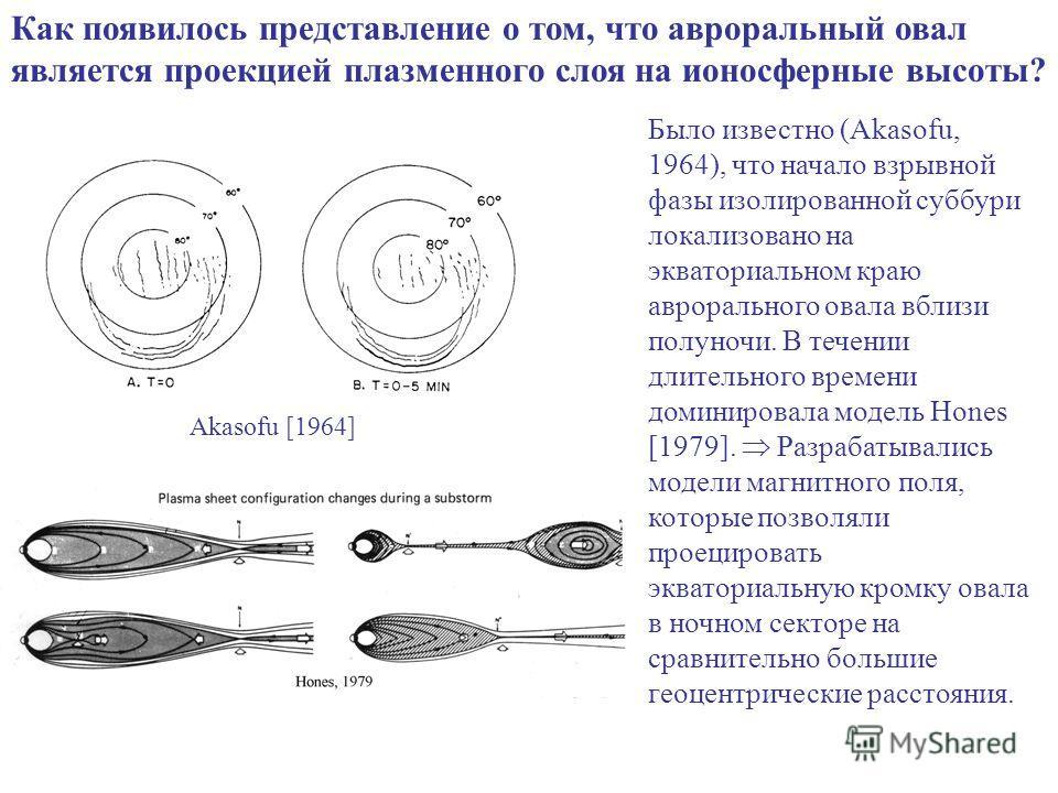 Как появилось представление о том, что авроральный овал является проекцией плазменного слоя на ионосферные высоты? Akasofu [1964] Было известно (Akasofu, 1964), что начало взрывной фазы изолированной суббури локализовано на экваториальном краю аврора