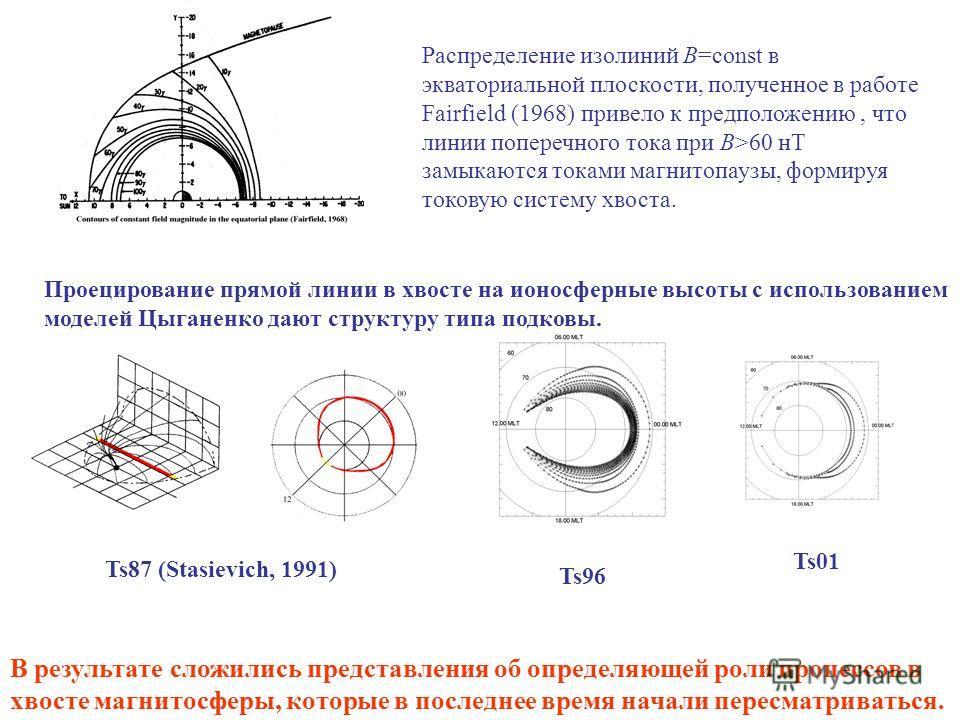 Распределение изолиний B=const в экваториальной плоскости, полученное в работе Fairfield (1968) привело к предположению, что линии поперечного тока при B>60 нT замыкаются токами магнитопаузы, формируя токовую систему хвоста. Проецирование прямой лини