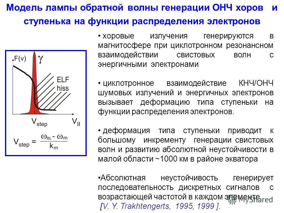 хоровые излучения генерируются в магнитосфере при циклотронном резонансном взаимодействии свистовых волн с энергичными электронами циклотронное взаимодействие КНЧ/ОНЧ шумовых излучений и энергичных электронов вызывает деформацию типа ступеньки на фун