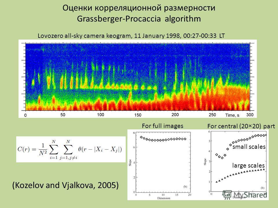 Оценки корреляционной размерности Grassberger-Procaccia algorithm Lovozero all-sky camera keogram, 11 January 1998, 00:27-00:33 LT For full imagesFor central (20×20) part large scales small scales (Kozelov and Vjalkova, 2005)
