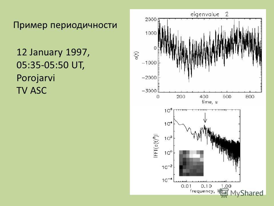 12 January 1997, 05:35-05:50 UT, Porojarvi TV ASC Пример периодичности