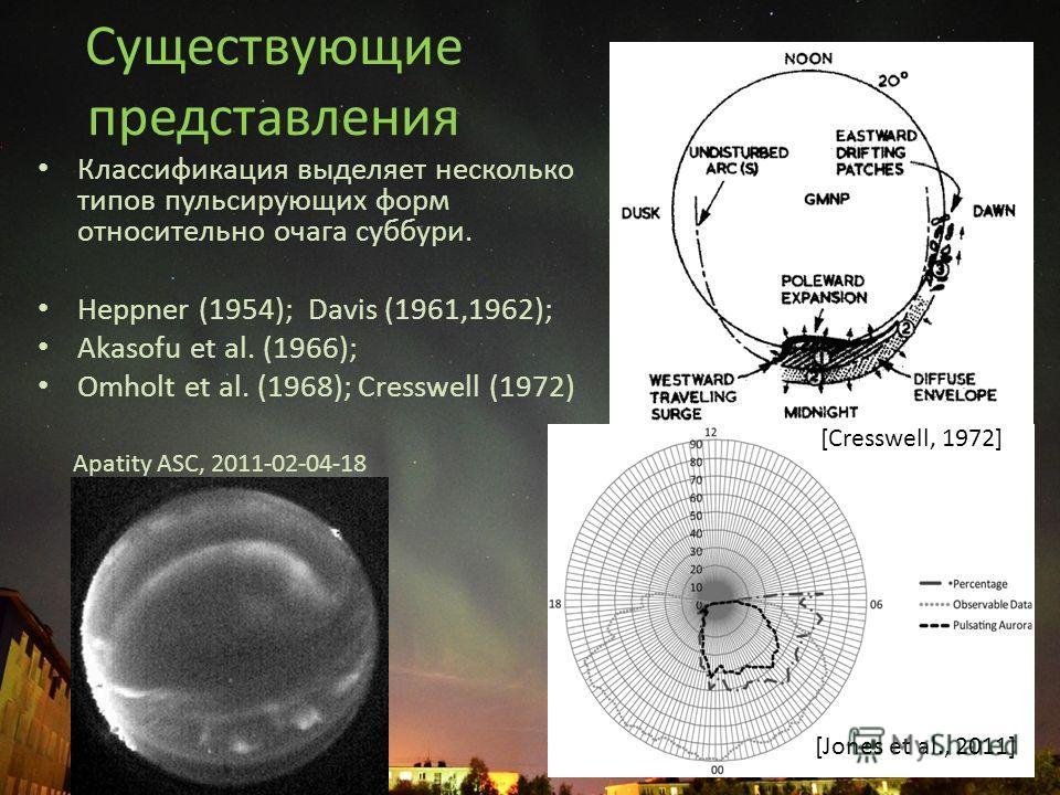 Существующие представления Классификация выделяет несколько типов пульсирующих форм относительно очага суббури. Heppner (1954); Davis (1961,1962); Akasofu et al. (1966); Omholt et al. (1968); Cresswell (1972) [Jones et al., 2011] [Cresswell, 1972] Ap