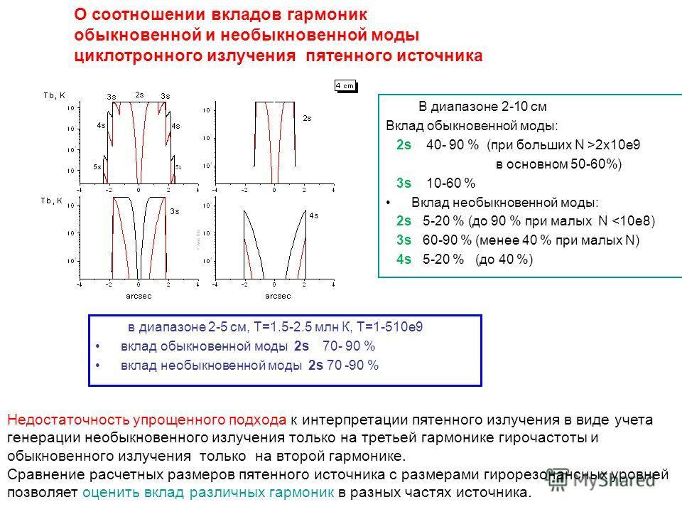 О соотношении вкладов гармоник обыкновенной и необыкновенной моды циклотронного излучения пятенного источника Недостаточность упрощенного подхода к интерпретации пятенного излучения в виде учета генерации необыкновенного излучения только на третьей г