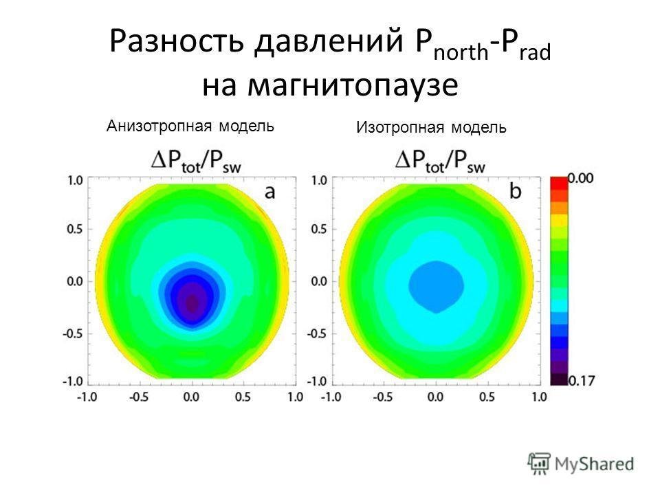 Разность давлений P north -P rad на магнитопаузе Анизотропная модель Изотропная модель