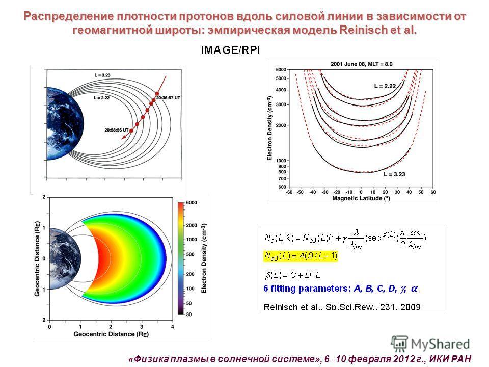 Распределение плотности протонов вдоль силовой линии в зависимости от геомагнитной широты: эмпирическая модель Reinisch et al. «Физика плазмы в солнечной системе», 6 10 февраля 2012 г., ИКИ РАН