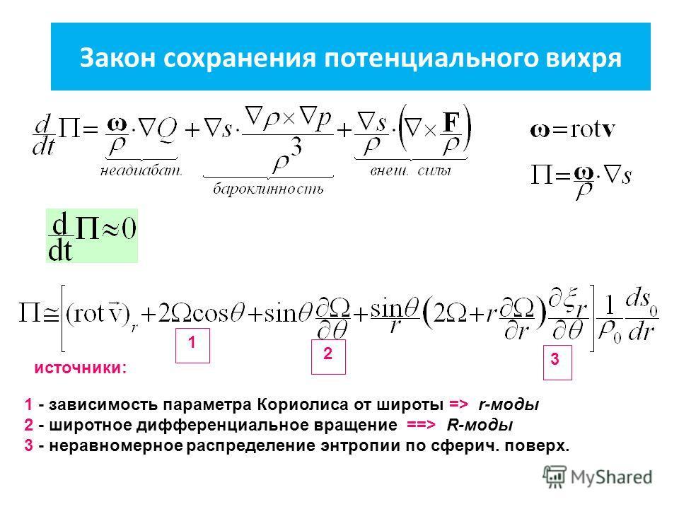 Закон сохранения потенциального вихря 1 2 3 1 - зависимость параметра Кориолиса от широты => r-моды 2 - широтное дифференциальное вращение ==> R-моды 3 - неравномерное распределение энтропии по сферич. поверх. источники: