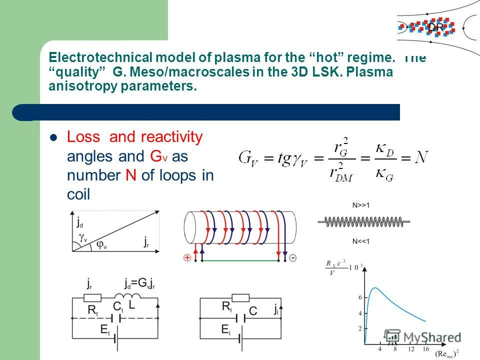 Electrotechnical model of plasma for the hot regime. The quality G. Meso/macroscales in the 3D LSK. Plasma anisotropy parameters. Loss and reactivity angles and G v as number N of loops in coil