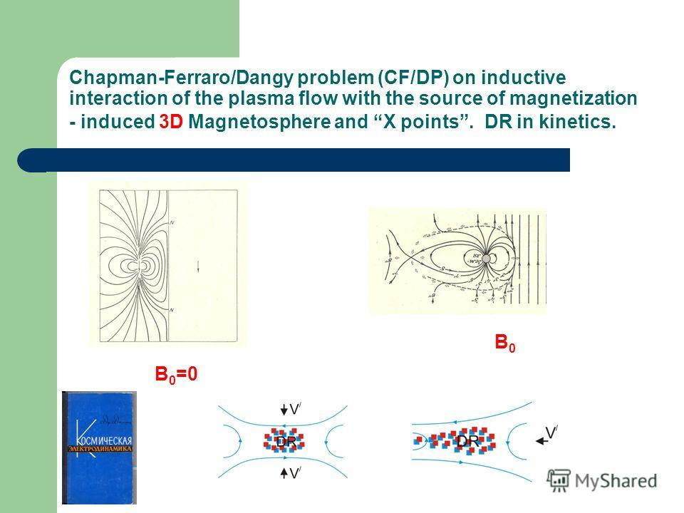 Chapman-Ferraro/Dangy problem (CF/DP) on inductive interaction of the plasma flow with the source of magnetization - induced 3D Magnetosphere and X points. DR in kinetics. B 0 =0 B0B0